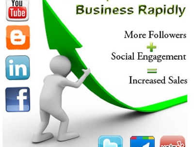 Social Media Marketing Service for Business or Brand Promotion