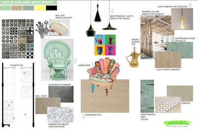 Creative Mood Board Presentation, For Interior Design, Architectural