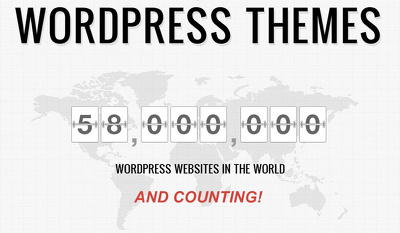 Install and configure any WordPress theme to your site as per demo