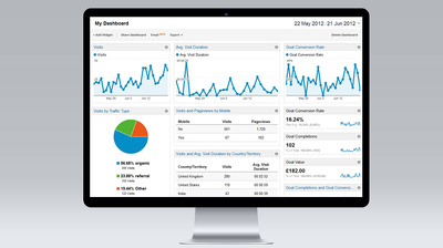 Setup Google Analytics, webmaster tools on your website