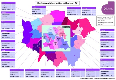 Produce a map/infographic for inclusion in a property market newsletter or website