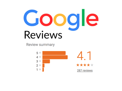 Provide you 3 awesome customised Google Plus Reviews