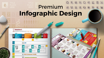 Design unique and premium quality infographic(s) with free unlimited revisions