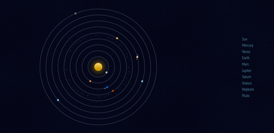 Create a complete solar system animated with CSS
