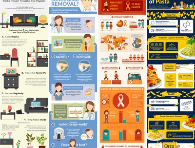 Design a unique and stunning Infographic + Unlimited Revisions