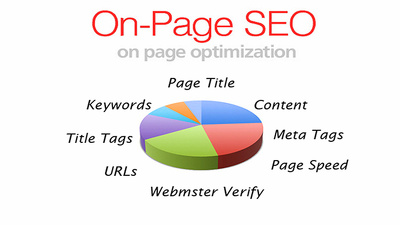 Boost your Website Rank and Traffic with High Quality On Page SEO Service