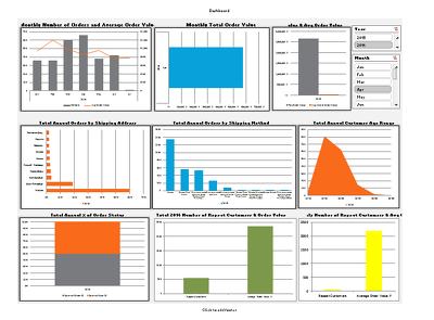 Summarise, consolidate & create Graphs / Charts of any data in Excel