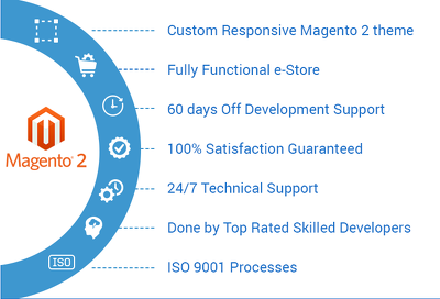 make a fully functional eCommerce website with latest Magento 2.x.x