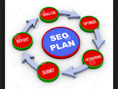 Write a Full Personal SEO ACTION Report PLAN for Best Google Ranking + Backlink Analy