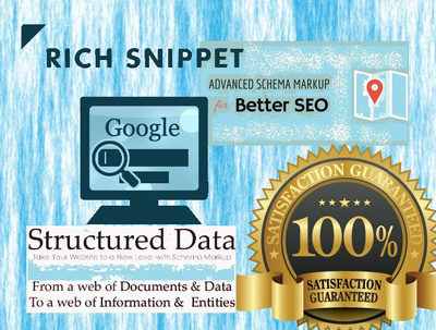 Do Rich snippets,Structured data and Schema markup for your sites