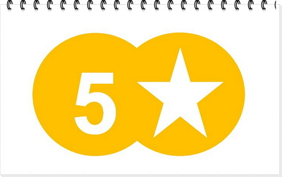 Add 15 amazing 5 star reviews to your fan & company page to increase your SEO