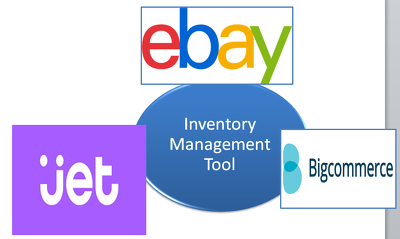 Synchronize inventory of ebay, Bigcommerce & Jet