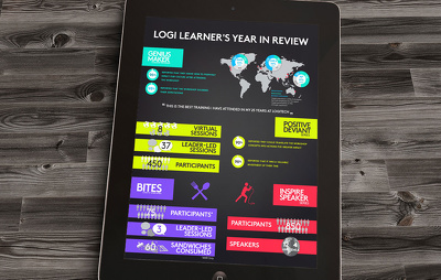 Design a stunning promotional infographic