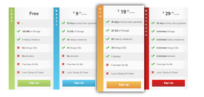 Create responsive and elegant pricing tables for any website