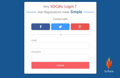 Integrate social media login into your website & post to users social wall