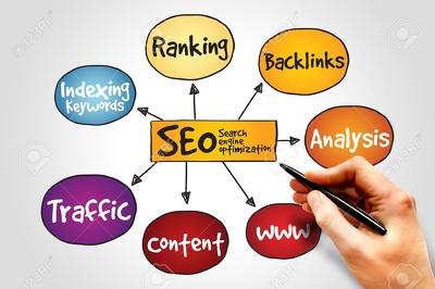 On-Page SEO Optimisation + Full SEO Audit + Social Media Audit