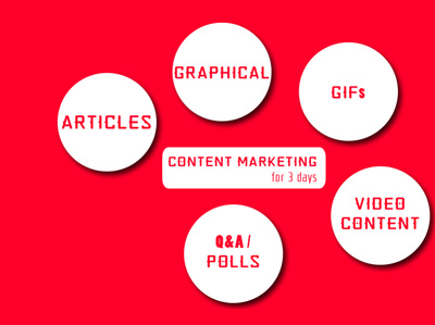Do content marketing strategy and give contents for 3 days