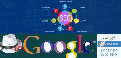 Organic SEO Process for Guaranteed Google Page #1 Ranking