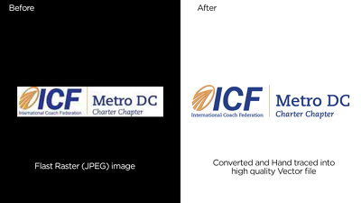Convert, trace your Logo to a high quality resolution vector format