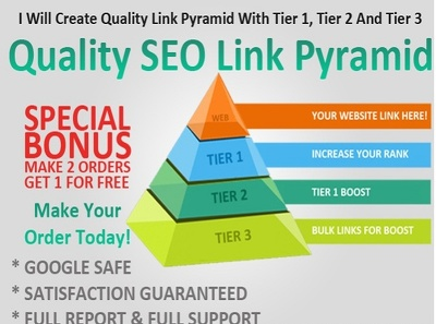 Do Rank on Google 1st page by exclusive Link Pyramid. All Backlinks by Unique Domain