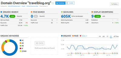 Write a guest post at travelblog.org