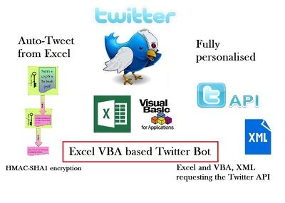 Excel based Twitter bot