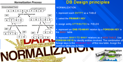 Redesign your Database to make it more efficient and Faster (Normalization)