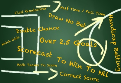 Write betting tips and previews ( expert level ) SEO optimised ( Up to 500 words )
