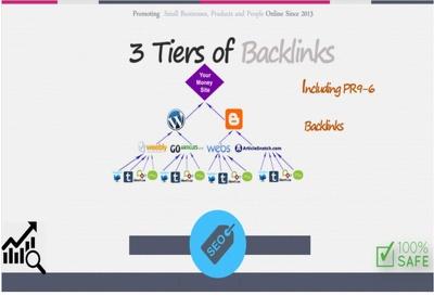Create 500 quality PBN backlinks plus 1000 social signals