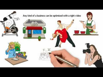 Create 1 minute White Board animation video for your Business