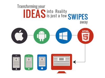 Convert your website and business idea to mobile application