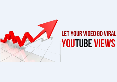 HQ 3000 Youtube Views & 100 Likes with 200 Video Embed & Backlink