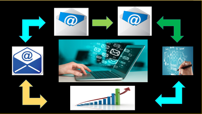 Collect 5000 genuine and Active Email Database for Digital marketing