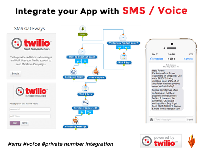 Integrate sms / voice to your application via Twilio / OpenVBX