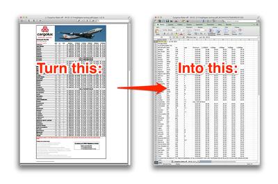 Do Legal Data Entry in Excel Spreadsheet