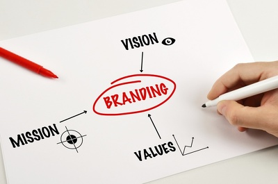 Create 5 original slogans or taglines for your business
