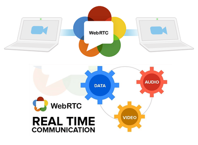 WebRTC for Video and Voice Calling, Messaging, Consultation, Chat and Conferencing