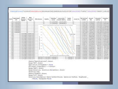 Help you solve a specific Excel problem through Teamviewer, and give some training.