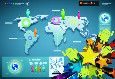 Promote your Android app to get 50 gauranteed real worldwide installs