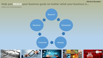Provide an 1 hour customized research
