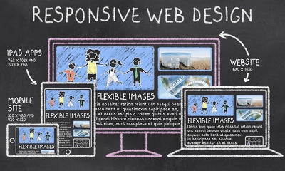 Make your 10 page website responsive