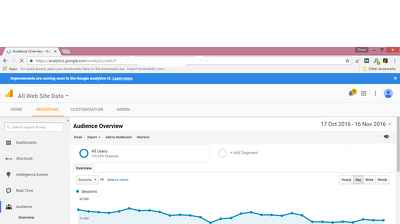 Expert Google analytics Report
