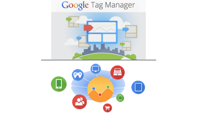 Implement Google Analytics & Adwords tracking via Google Tag Manager