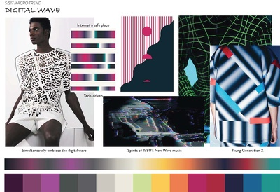 Create inspirational Mood boards for Accessory and Fashion design