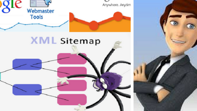 Setup Google Analytics, Webmaster Tools and Sitemap