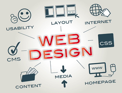 Design and Develop a Website with up to 5 pages