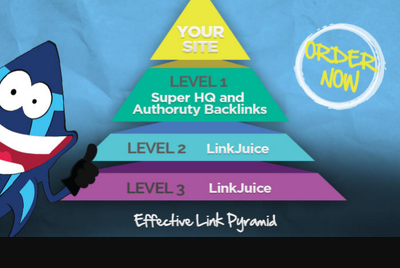 Do seo Link Pyramid with High PR Authority BackIinks