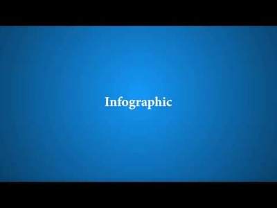 Produce 1 minute professional Motion Graphics animation full HD