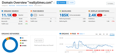 Write and publish on realtytimes.com (DA-70 , DOFOLLOW)