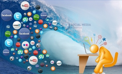 Add 1000 Real & Active social media Fan page or Business page Likes